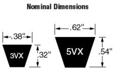 nominal-dimensions-2