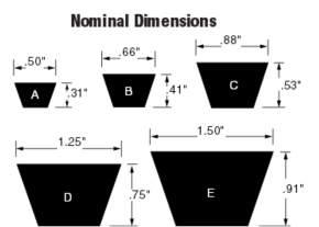 nominal-dimensions